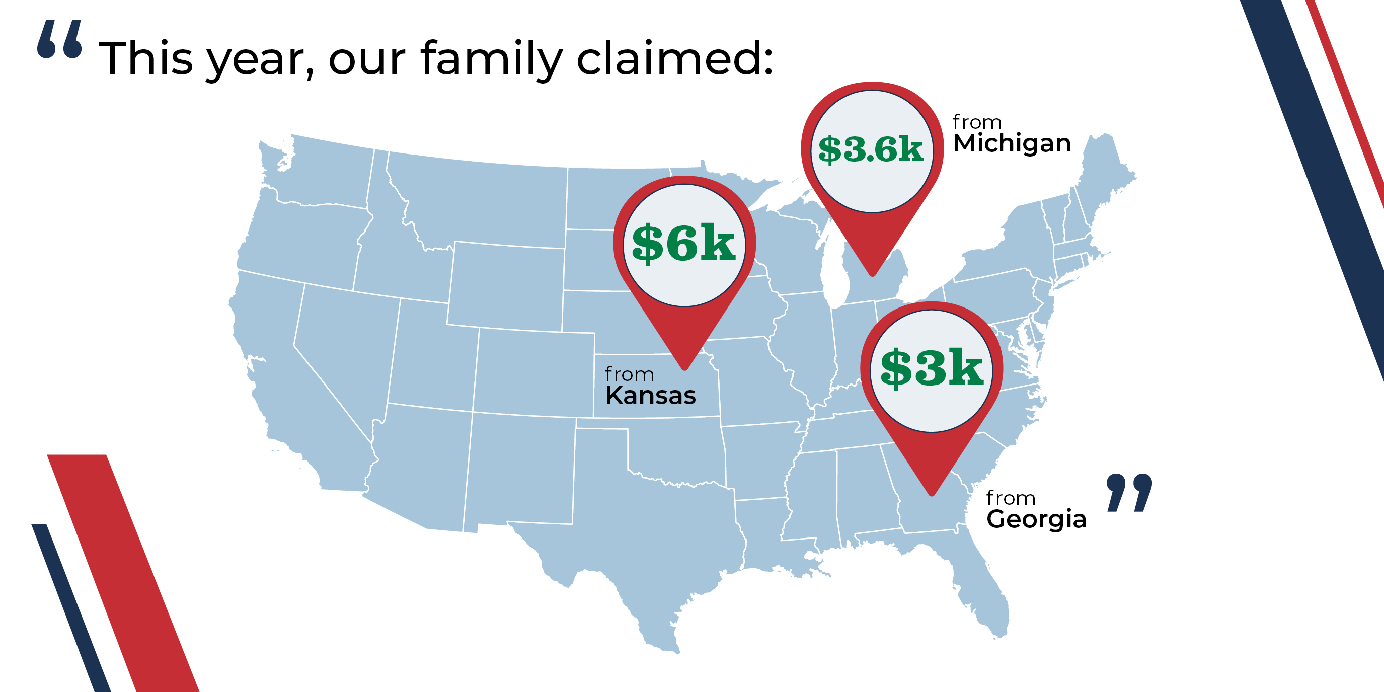 MissingMoney.com is Putting Money in the Pockets of Americans!