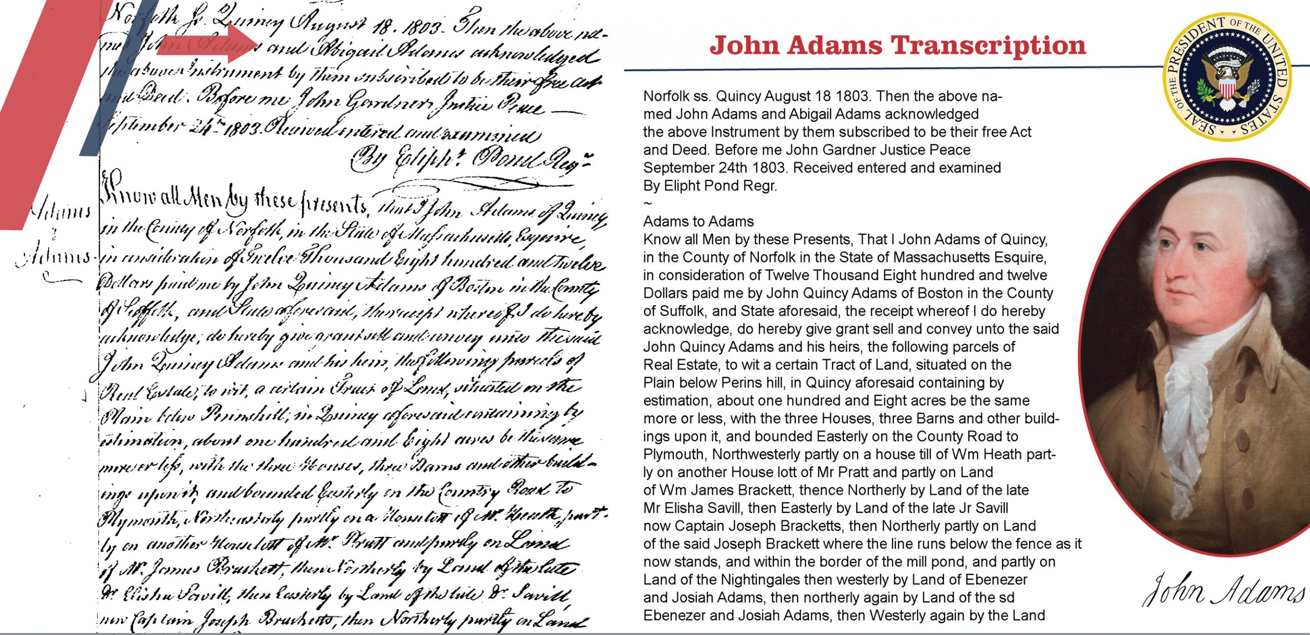 Document Preservation: A Window into the Relationship of Two Presidents